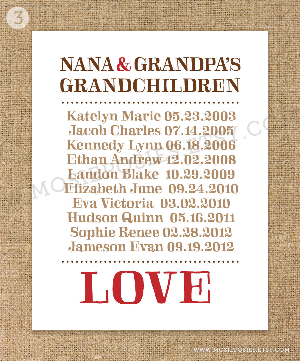 Birthday Wishes For Grandfather | Page 22 | Nicewishes.com