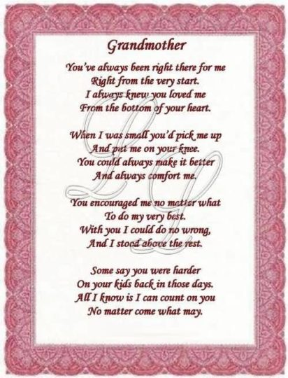 Latest Birthday Wishes For Grandmother Graphic
