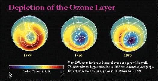 World Ozone Day Card Showing Effects Of Ozone Depletion