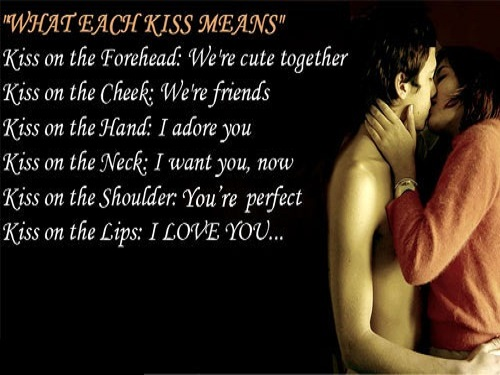 What Each Kiss Means-Romantic Kiss Quotes