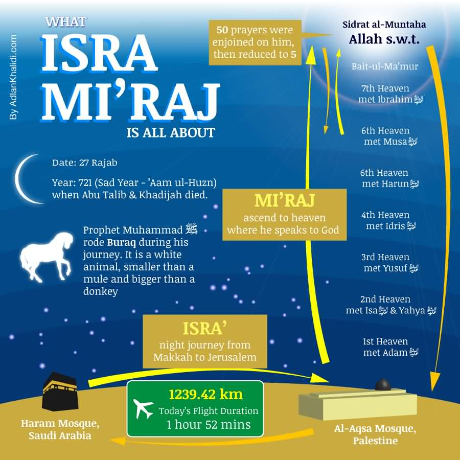 17-Isra and Mi'raj Wishes