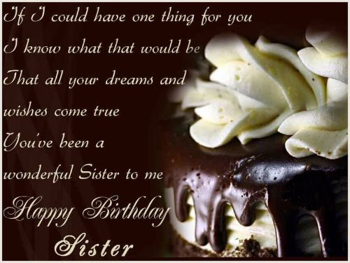 Motivating Happy Birthday Wishes And Greetings